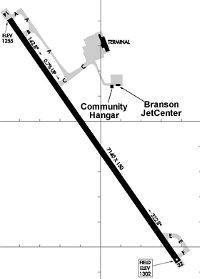 Branson JetCenter Runway